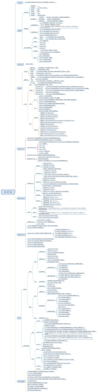 CSS3学习笔记